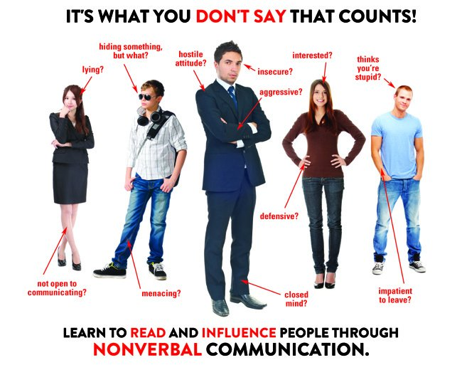 Body language, why it matter