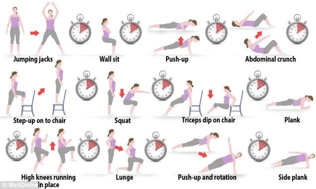 7 Minutes Total Exercise Routine