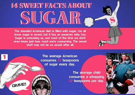 Shocking Facts about Sugar