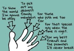 Reason Of Five Fingers