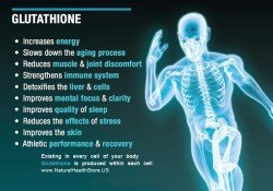 glutathione-benefits-NaturalHealthStoreUS